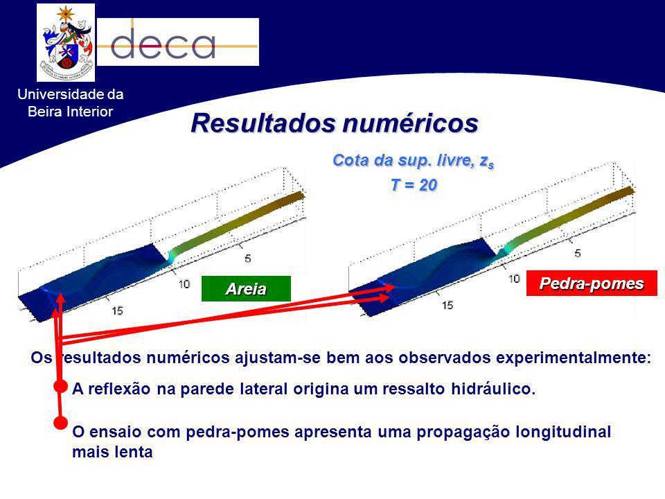 Resultados numéricos Pedra-pomes Cota da sup. livre, z s T = 20 Areia Os resultados numéricos ajustam-se bem aos observados experimentalmente: A refle
