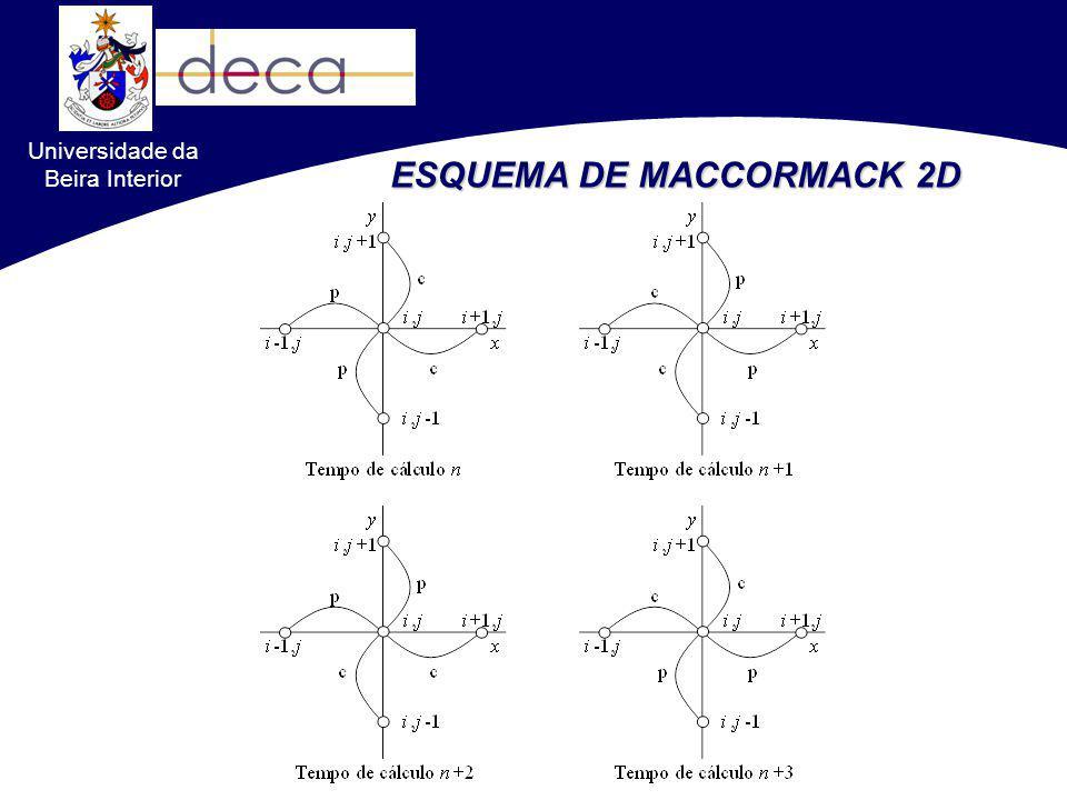 Universidade da Beira Interior ESQUEMA DE MACCORMACK 2D