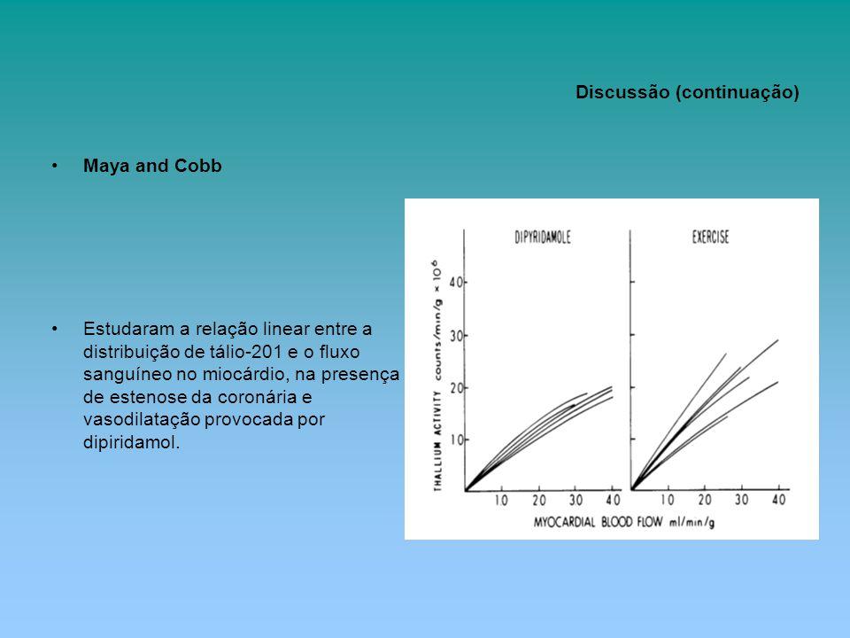 Discussão (continuação) Maya and Cobb Estudaram a relação linear entre a distribuição de tálio-201 e o fluxo sanguíneo no miocárdio, na presença de es