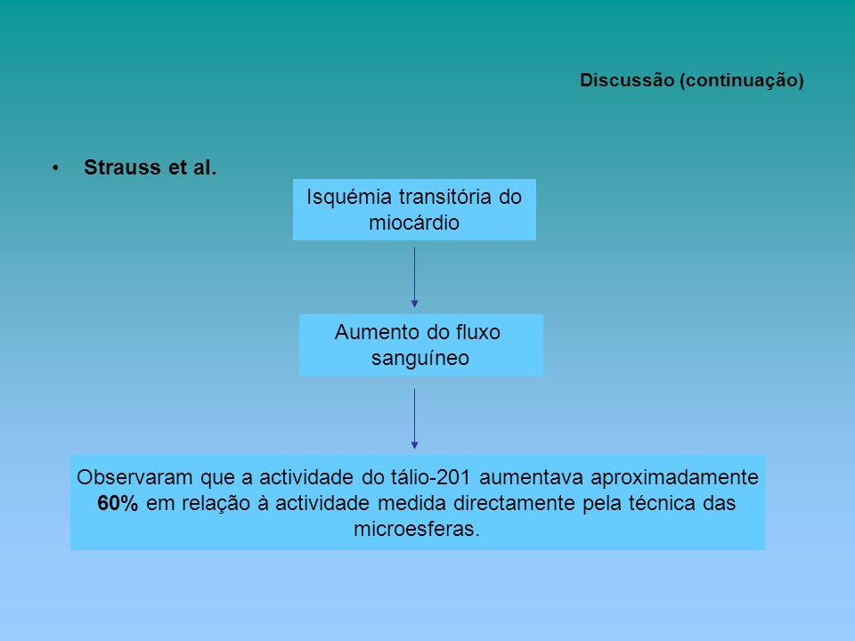 Discussão (continuação) Strauss et al. Isquémia transitória do miocárdio Observaram que a actividade do tálio-201 aumentava aproximadamente 60% em rel