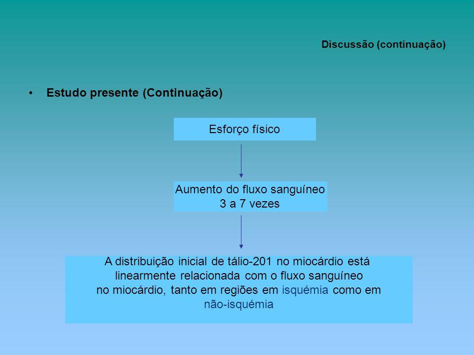 Discussão (continuação) Estudo presente (Continuação) Esforço físico Aumento do fluxo sanguíneo 3 a 7 vezes A distribuição inicial de tálio-201 no mio