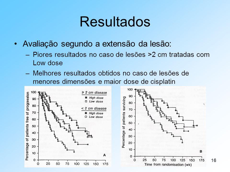 16 Resultados Avaliação segundo a extensão da lesão: –Piores resultados no caso de lesões >2 cm tratadas com Low dose –Melhores resultados obtidos no