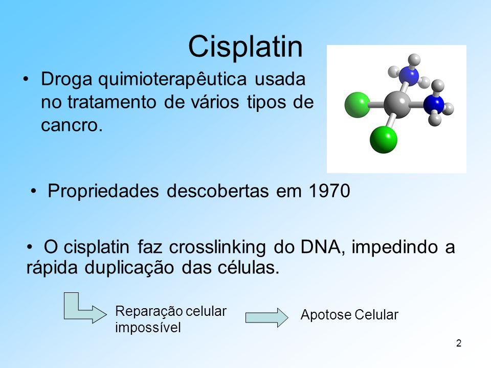 2 Cisplatin Droga quimioterapêutica usada no tratamento de vários tipos de cancro. O cisplatin faz crosslinking do DNA, impedindo a rápida duplicação