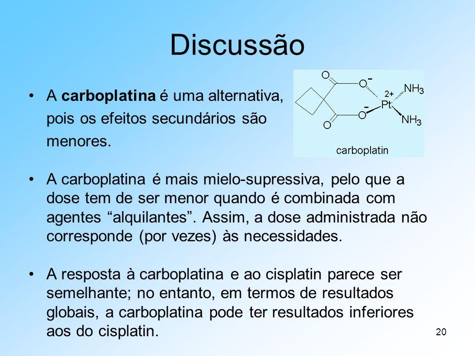 20 Discussão A carboplatina é uma alternativa, pois os efeitos secundários são menores. A carboplatina é mais mielo-supressiva, pelo que a dose tem de