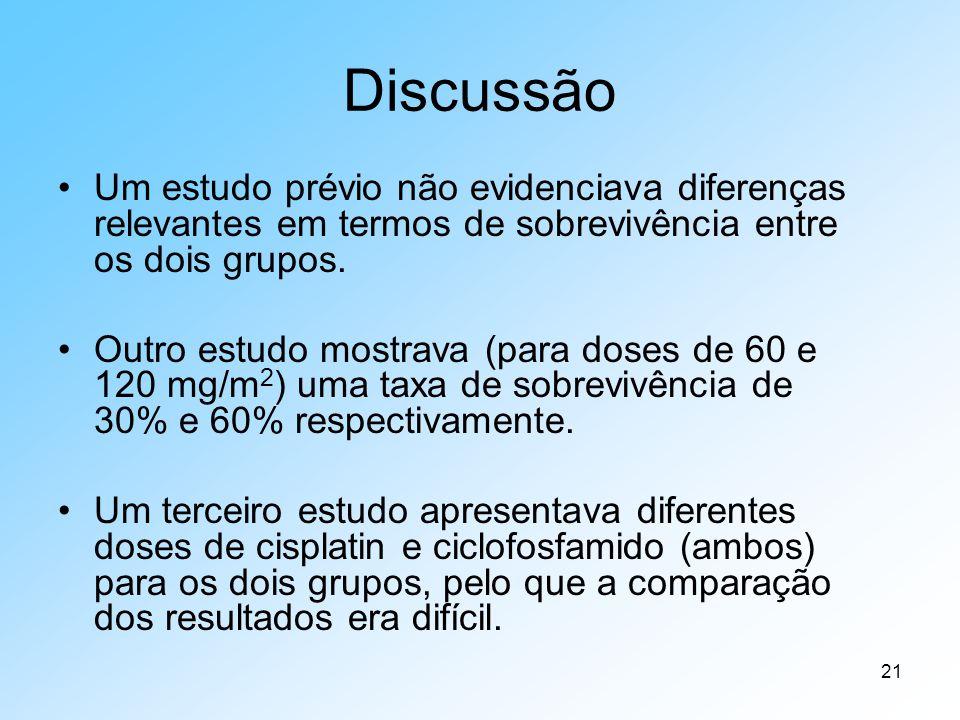 21 Discussão Um estudo prévio não evidenciava diferenças relevantes em termos de sobrevivência entre os dois grupos. Outro estudo mostrava (para doses
