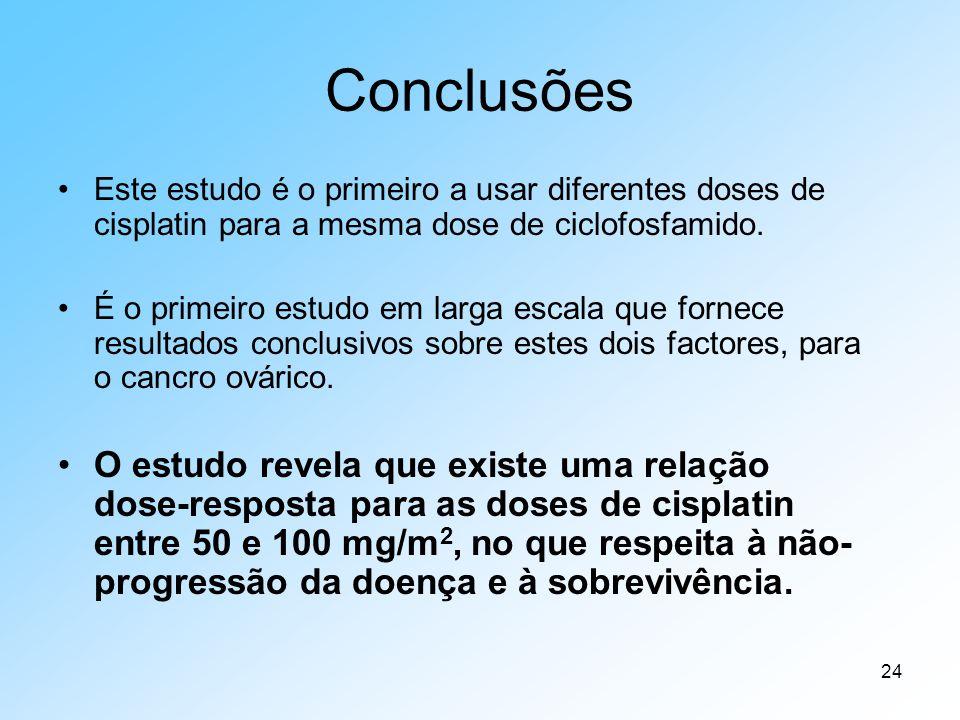 24 Conclusões Este estudo é o primeiro a usar diferentes doses de cisplatin para a mesma dose de ciclofosfamido.