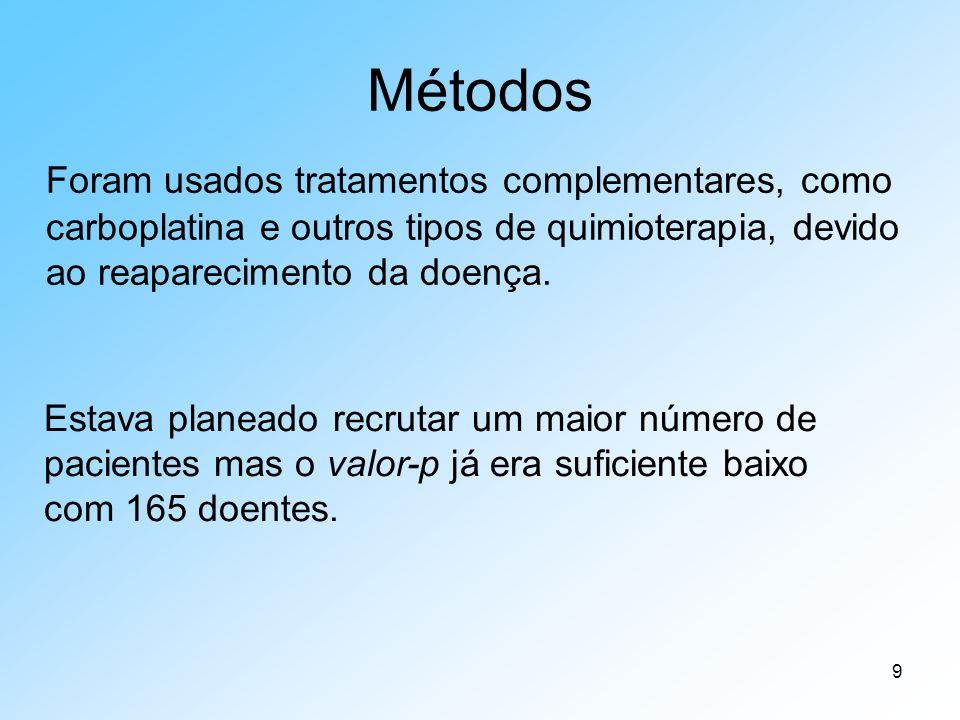 9 Métodos Foram usados tratamentos complementares, como carboplatina e outros tipos de quimioterapia, devido ao reaparecimento da doença.