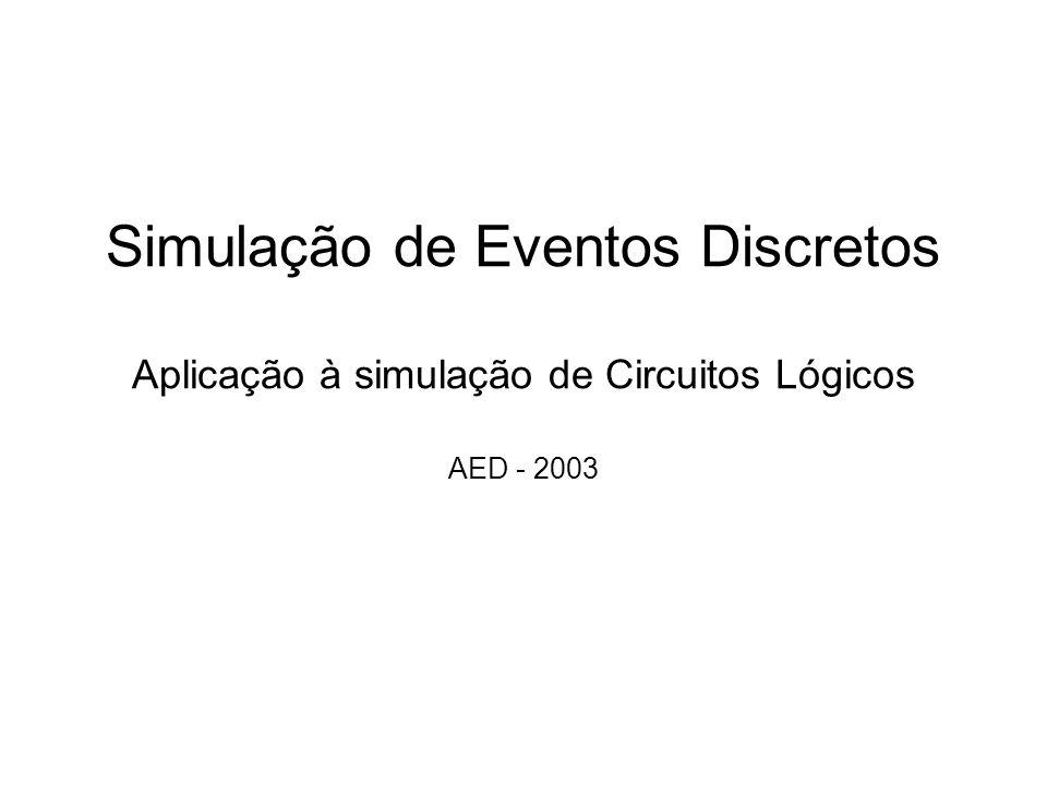 Simulação de Eventos Discretos Aplicação à simulação de Circuitos Lógicos AED - 2003