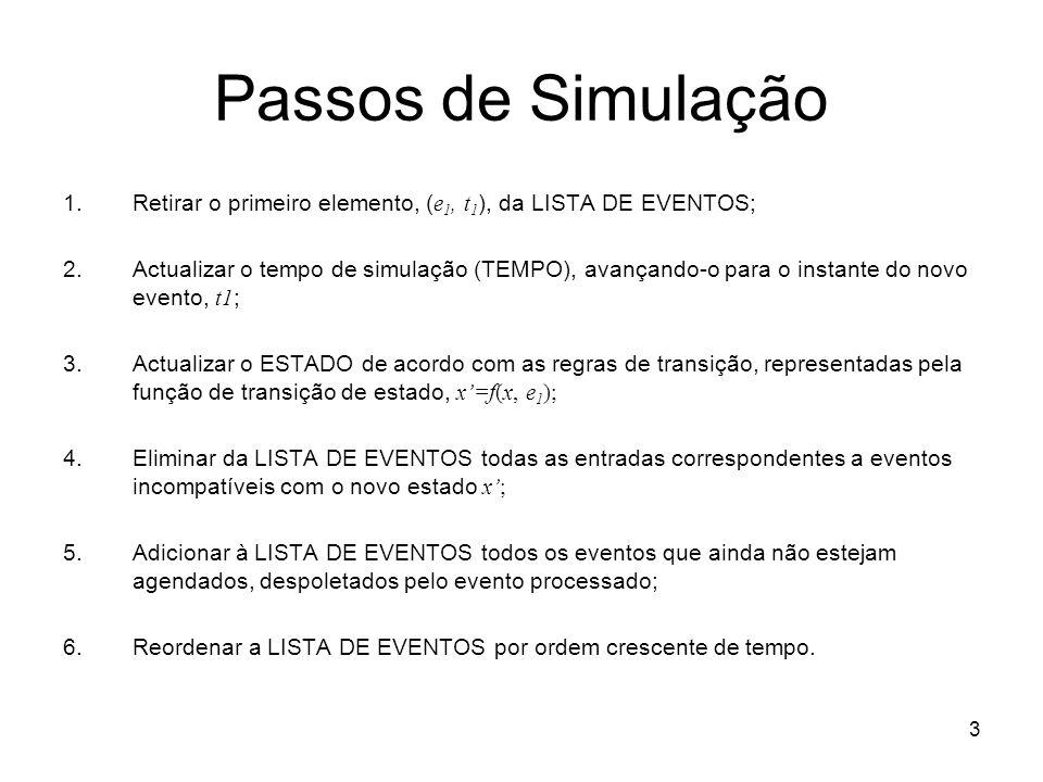 3 Passos de Simulação 1.Retirar o primeiro elemento, ( e 1, t 1 ), da LISTA DE EVENTOS; 2.Actualizar o tempo de simulação (TEMPO), avançando-o para o