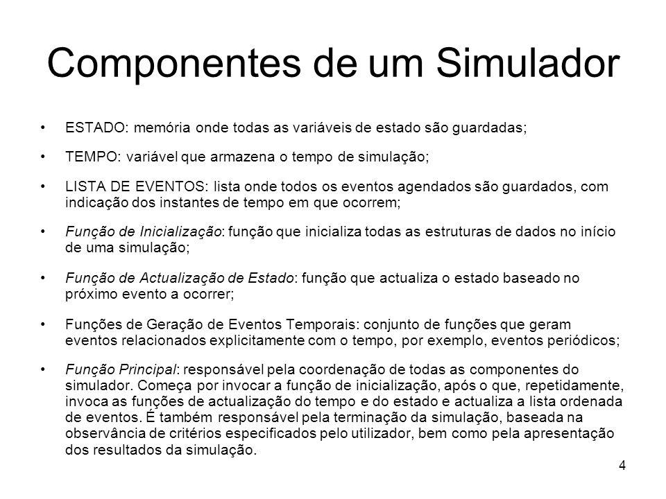4 Componentes de um Simulador ESTADO: memória onde todas as variáveis de estado são guardadas; TEMPO: variável que armazena o tempo de simulação; LIST
