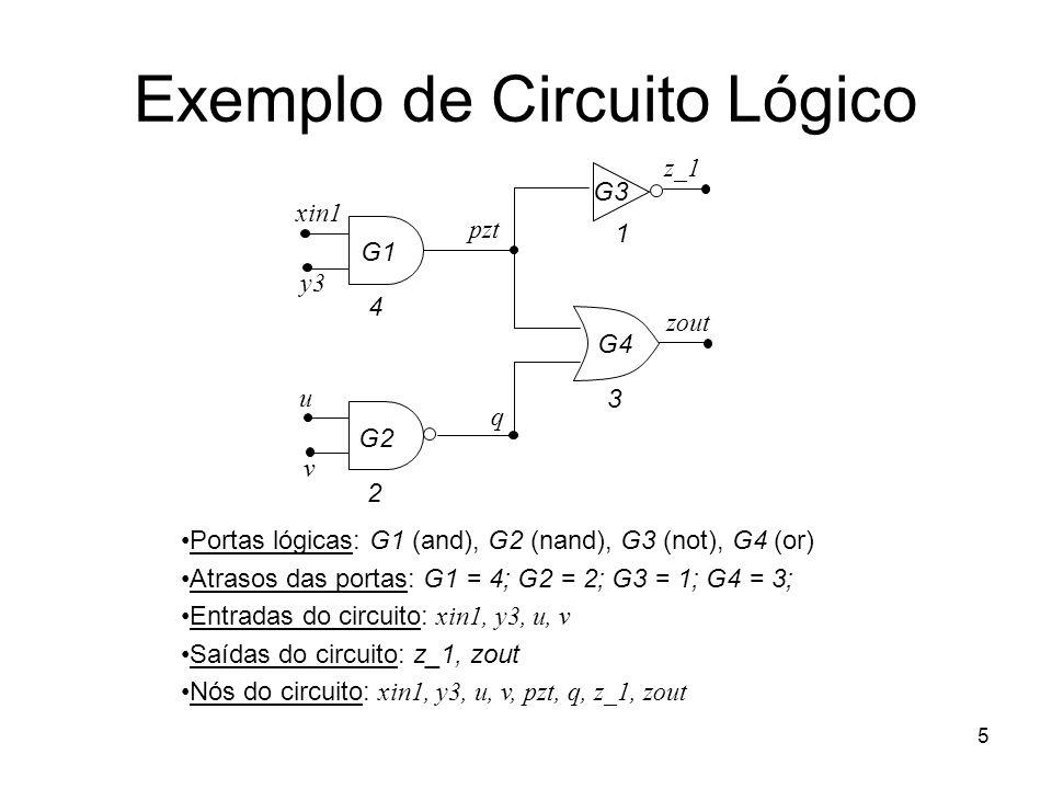 5 Exemplo de Circuito Lógico 2 4 3 1 G1 G2 G3 G4 pzt xin1 y3 u v q z_1 zout Portas lógicas: G1 (and), G2 (nand), G3 (not), G4 (or) Atrasos das portas: