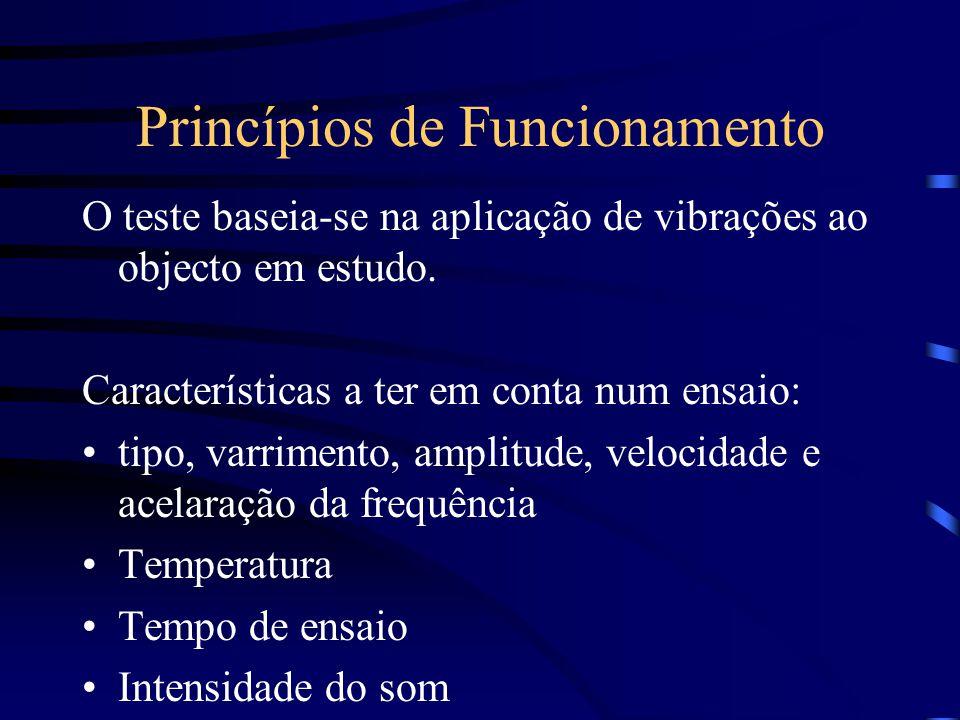 Princípios de Funcionamento O teste baseia-se na aplicação de vibrações ao objecto em estudo. Características a ter em conta num ensaio: tipo, varrime