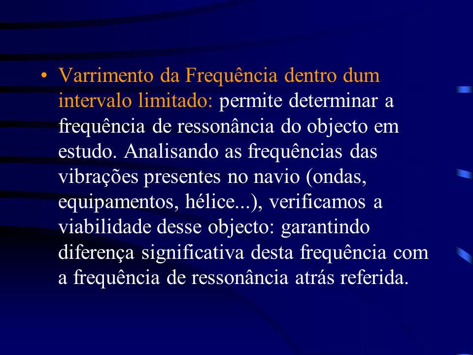 Varrimento da Frequência dentro dum intervalo limitado: permite determinar a frequência de ressonância do objecto em estudo. Analisando as frequências