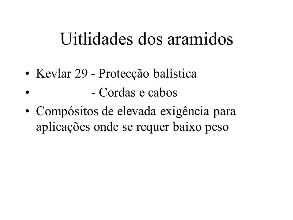 Uitlidades dos aramidos Kevlar 29 - Protecção balística - Cordas e cabos Compósitos de elevada exigência para aplicações onde se requer baixo peso