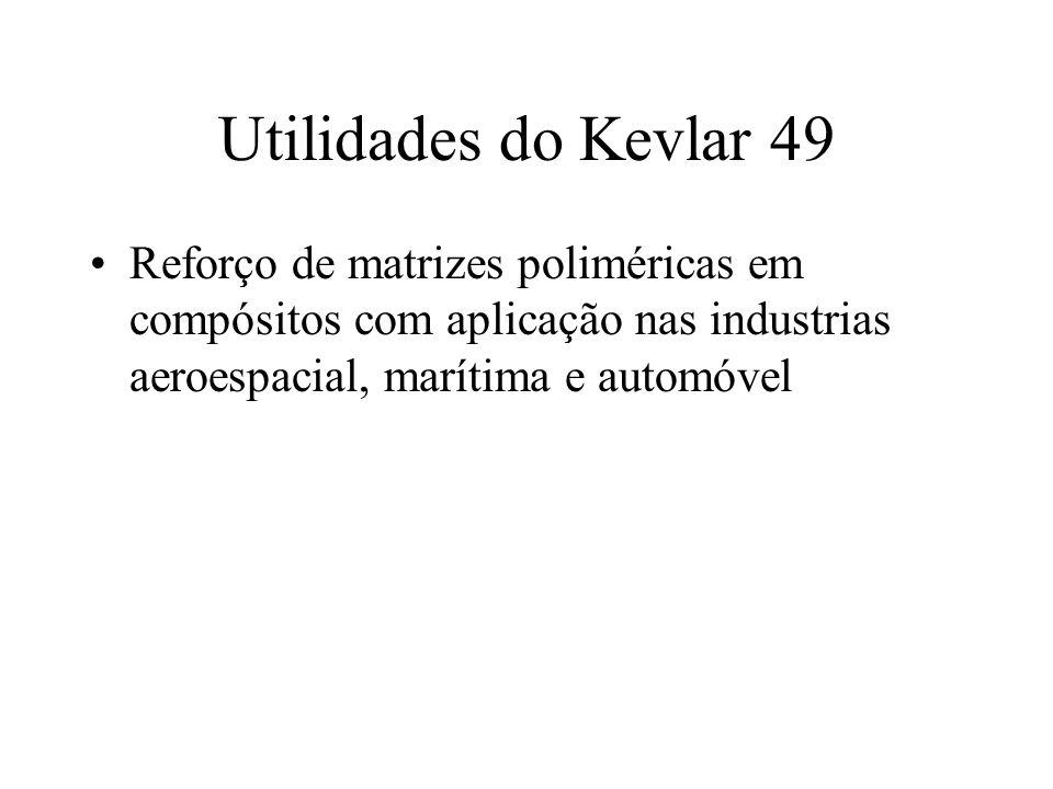Utilidades do Kevlar 49 Reforço de matrizes poliméricas em compósitos com aplicação nas industrias aeroespacial, marítima e automóvel