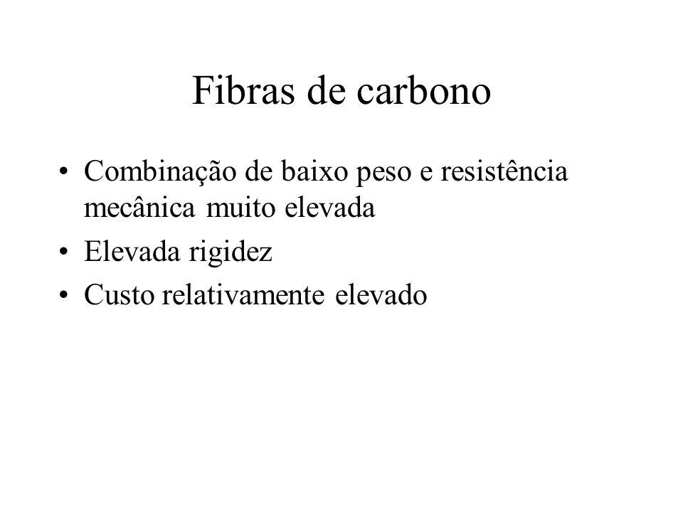 Fibras de carbono Combinação de baixo peso e resistência mecânica muito elevada Elevada rigidez Custo relativamente elevado
