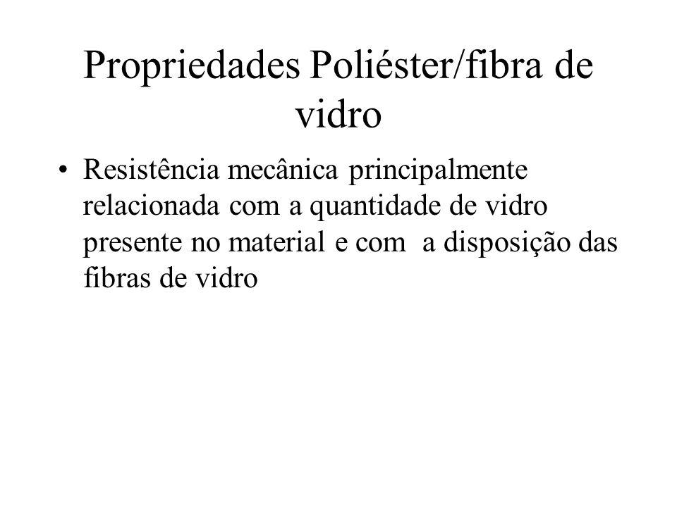 Propriedades Poliéster/fibra de vidro Resistência mecânica principalmente relacionada com a quantidade de vidro presente no material e com a disposiçã