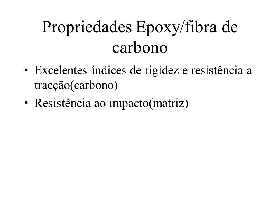 Propriedades Epoxy/fibra de carbono Excelentes índices de rigidez e resistência a tracção(carbono) Resistência ao impacto(matriz)