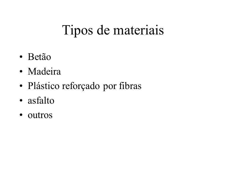Tipos de materiais Betão Madeira Plástico reforçado por fibras asfalto outros