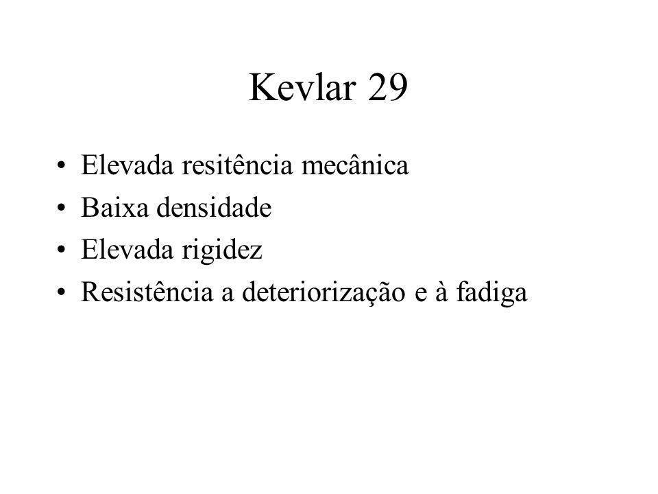 Kevlar 29 Elevada resitência mecânica Baixa densidade Elevada rigidez Resistência a deteriorização e à fadiga