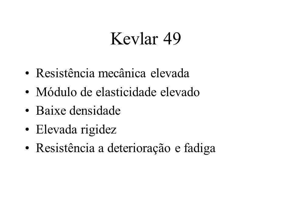 Kevlar 49 Resistência mecânica elevada Módulo de elasticidade elevado Baixe densidade Elevada rigidez Resistência a deterioração e fadiga