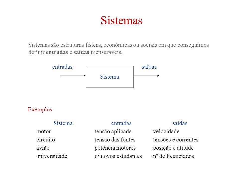 Sistemas Sistemas são estruturas físicas, económicas ou sociais em que conseguimos definir entradas e saídas mensuráveis.