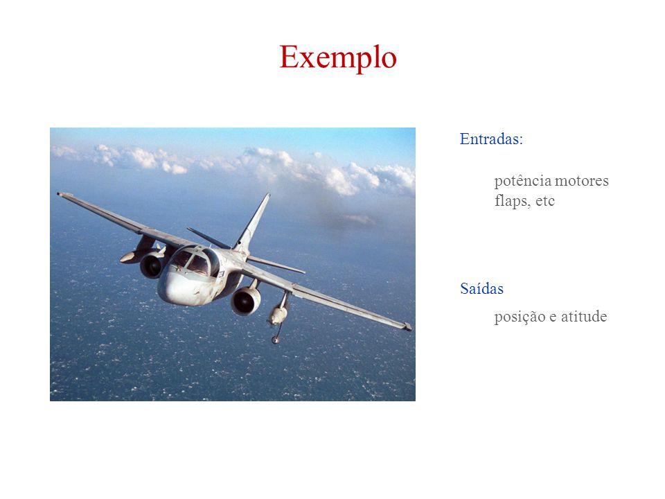 Exemplo Entradas: Saídas potência motores flaps, etc posição e atitude