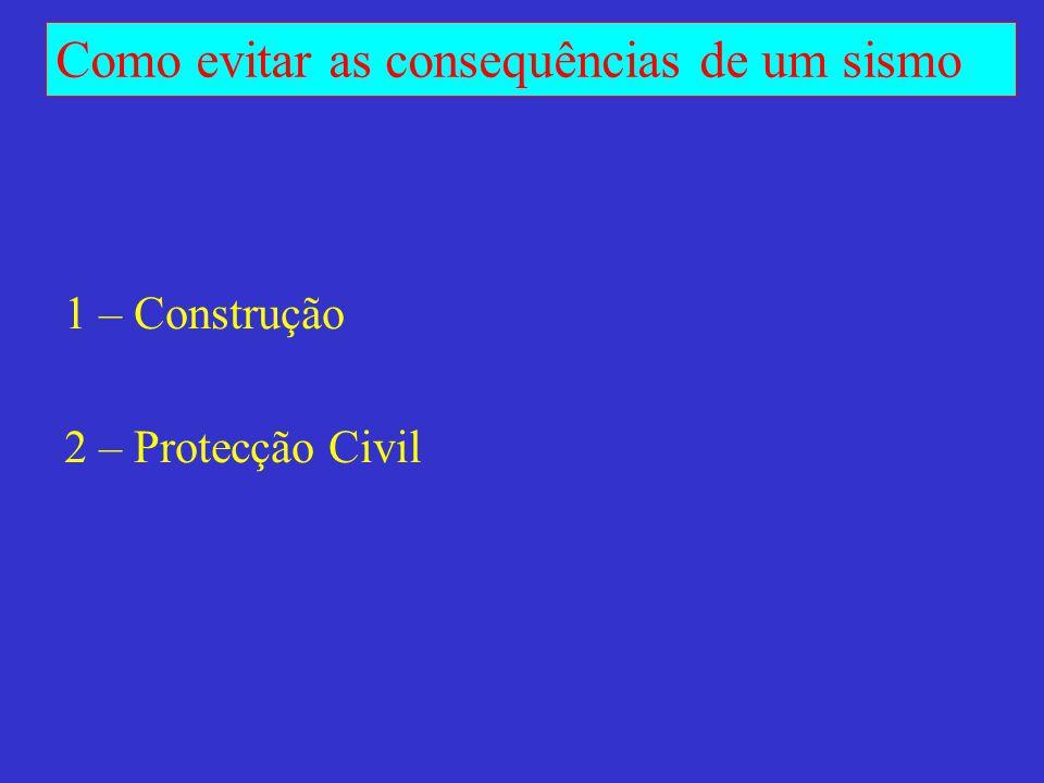 Como evitar as consequências de um sismo As construções podem ser calculadas e construídas (ou reforçadas) para resistir a sismos violentos Sismo de 1998, Açores
