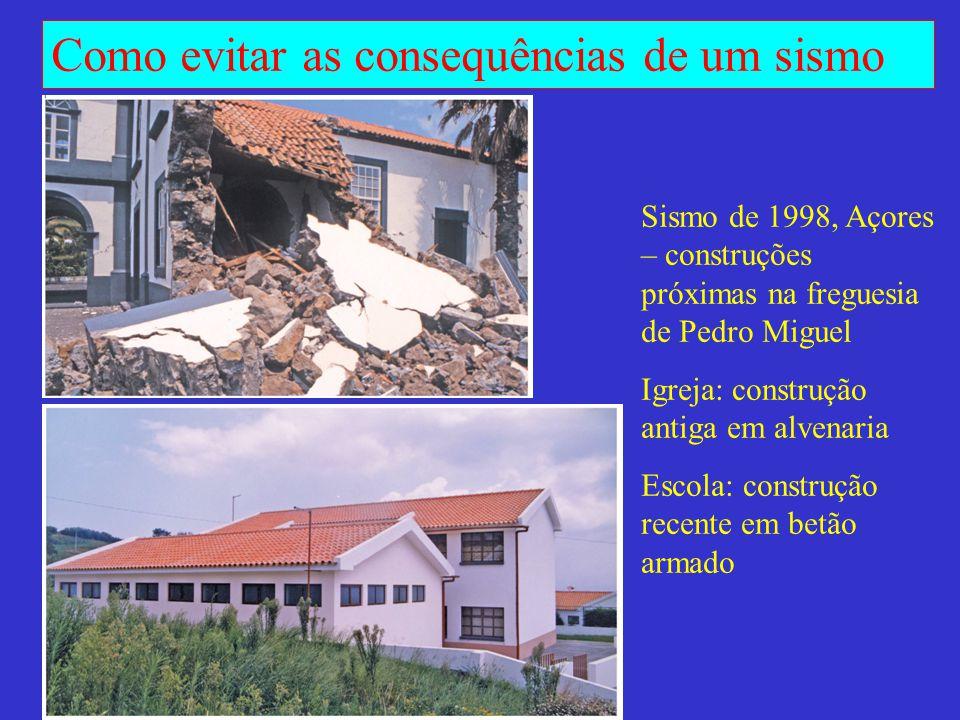 Como evitar as consequências de um sismo O que faz o Estado português: -Investigação (LNEC, LREC, Universidades) -Regulamentação (RSA, REBAP, EC8) -Protecção Civil (ANPC, Serviços de Protecção Civil Regionais e Municipais)