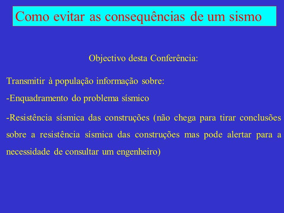 Como evitar as consequências de um sismo Simetria ( boa concepção ) Falta de simetria (má concepção)