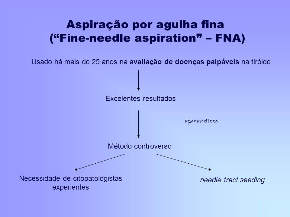 Aspiração por agulha fina (Fine-needle aspiration – FNA) Usado há mais de 25 anos na avaliação de doenças palpáveis na tiróide Excelentes resultados a