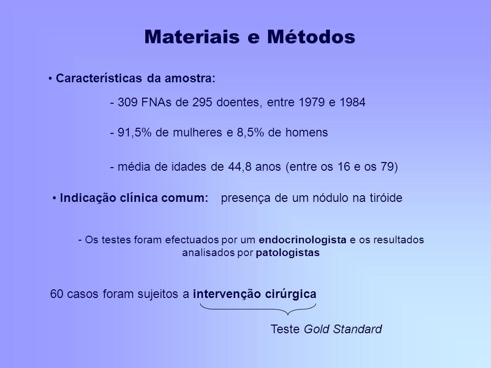 Materiais e Métodos Características da amostra: - 309 FNAs de 295 doentes, entre 1979 e 1984 - 91,5% de mulheres e 8,5% de homens - média de idades de