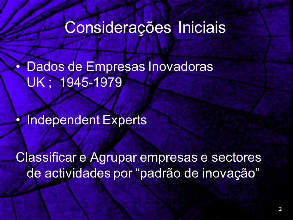 13 Inovação de produto preponderante Empresas science-based –Alta intensidade de I&D –Alta intensidade de patenteamento –Oportunidades mercado / produto geradas fora do grupo de produtos