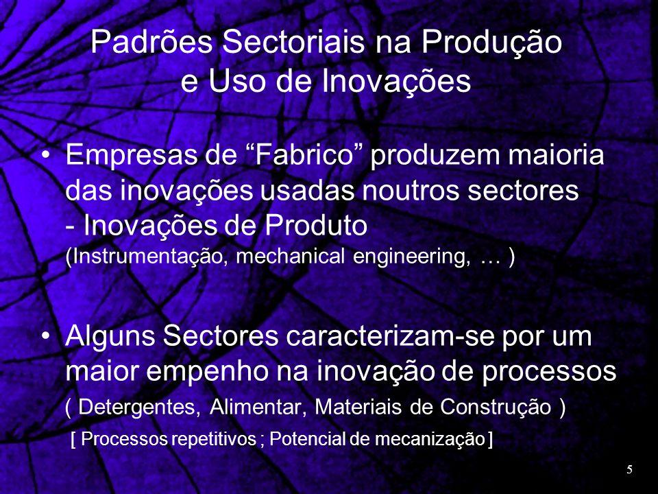 6 Dimensão e Diversificação das empresas inovadoras Sect.