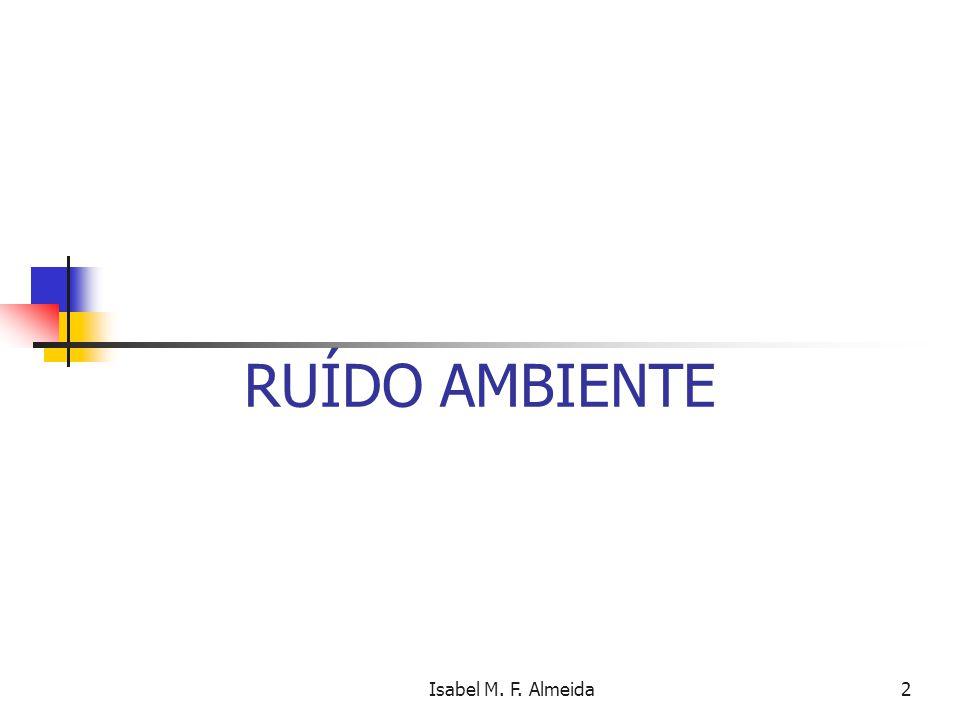 Isabel M.F. Almeida3 O que é a acústica.