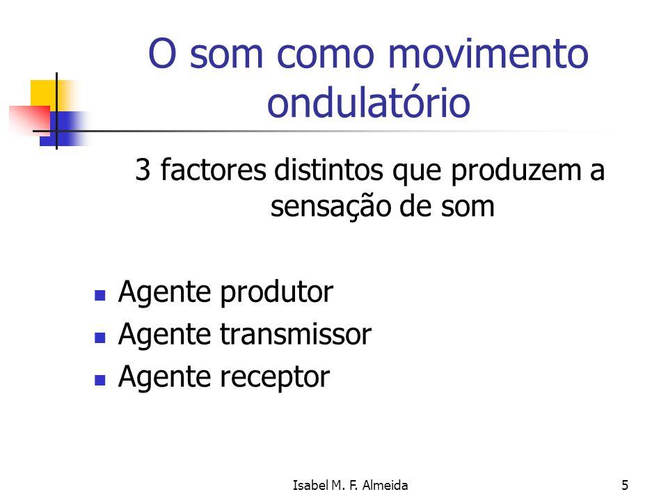 Isabel M. F. Almeida5 O som como movimento ondulatório 3 factores distintos que produzem a sensação de som Agente produtor Agente transmissor Agente r