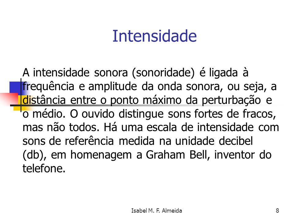 Isabel M. F. Almeida8 Intensidade A intensidade sonora (sonoridade) é ligada à frequência e amplitude da onda sonora, ou seja, a distância entre o pon