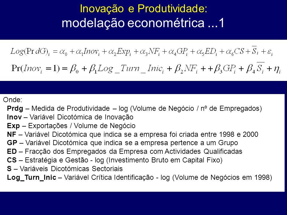 Inovação e Produtividade: modelação econométrica...1 Onde: Prdg – Medida de Produtividade – log (Volume de Negócio / nº de Empregados) Inov – Variável Dicotómica de Inovação Exp – Exportações / Volume de Negócio NF – Variável Dicotómica que indica se a empresa foi criada entre 1998 e 2000 GP – Variável Dicotómica que indica se a empresa pertence a um Grupo ED – Fracção dos Empregados da Empresa com Actividades Qualificadas CS – Estratégia e Gestão - log (Investimento Bruto em Capital Fixo) S – Variáveis Dicotómicas Sectoriais Log_Turn_Inic – Variável Crítica Identificação - log (Volume de Negócios em 1998)