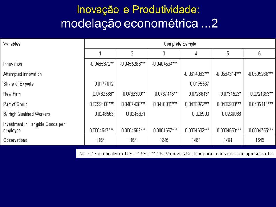 Inovação e Produtividade: modelação econométrica...2 Note: * Significativo a 10%; ** 5%; *** 1%; Variáveis Sectoriais incluídas mas não apresentadas