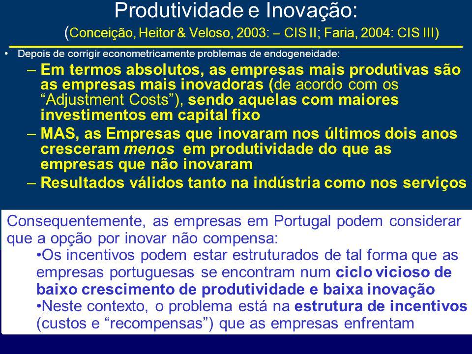 Produtividade e Inovação: ( Conceição, Heitor & Veloso, 2003: – CIS II; Faria, 2004: CIS III) Depois de corrigir econometricamente problemas de endogeneidade: –Em termos absolutos, as empresas mais produtivas são as empresas mais inovadoras (de acordo com os Adjustment Costs), sendo aquelas com maiores investimentos em capital fixo –MAS, as Empresas que inovaram nos últimos dois anos cresceram menos em produtividade do que as empresas que não inovaram –Resultados válidos tanto na indústria como nos serviços Consequentemente, as empresas em Portugal podem considerar que a opção por inovar não compensa: Os incentivos podem estar estruturados de tal forma que as empresas portuguesas se encontram num ciclo vicioso de baixo crescimento de produtividade e baixa inovação Neste contexto, o problema está na estrutura de incentivos (custos e recompensas) que as empresas enfrentam