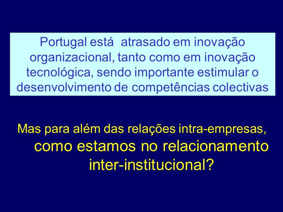 Mas para além das relações intra-empresas, como estamos no relacionamento inter-institucional.