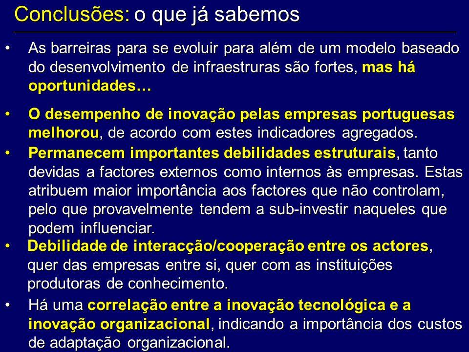 As barreiras para se evoluir para além de um modelo baseado do desenvolvimento de infraestruras são fortes, mas há oportunidades…As barreiras para se evoluir para além de um modelo baseado do desenvolvimento de infraestruras são fortes, mas há oportunidades… O desempenho de inovação pelas empresas portuguesas melhorou, de acordo com estes indicadores agregados.O desempenho de inovação pelas empresas portuguesas melhorou, de acordo com estes indicadores agregados.