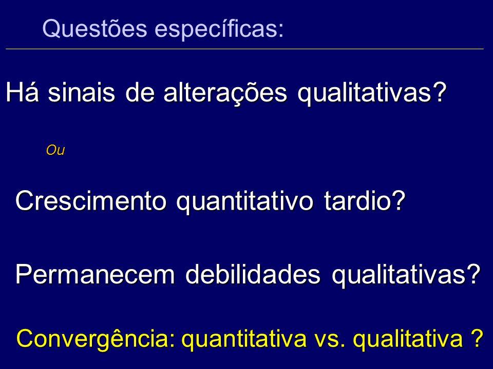 Ou Convergência: quantitativa vs. qualitativa . Convergência: quantitativa vs.