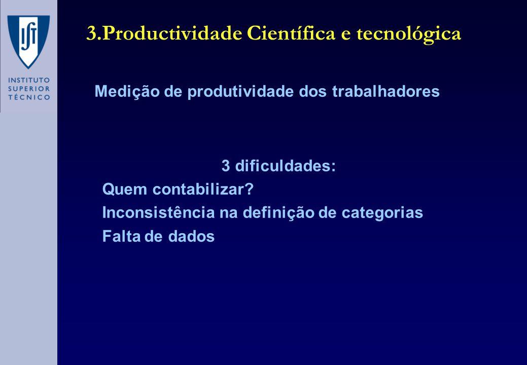 3.Productividade Científica e tecnológica Medição de produtividade dos trabalhadores 3 dificuldades: Quem contabilizar.