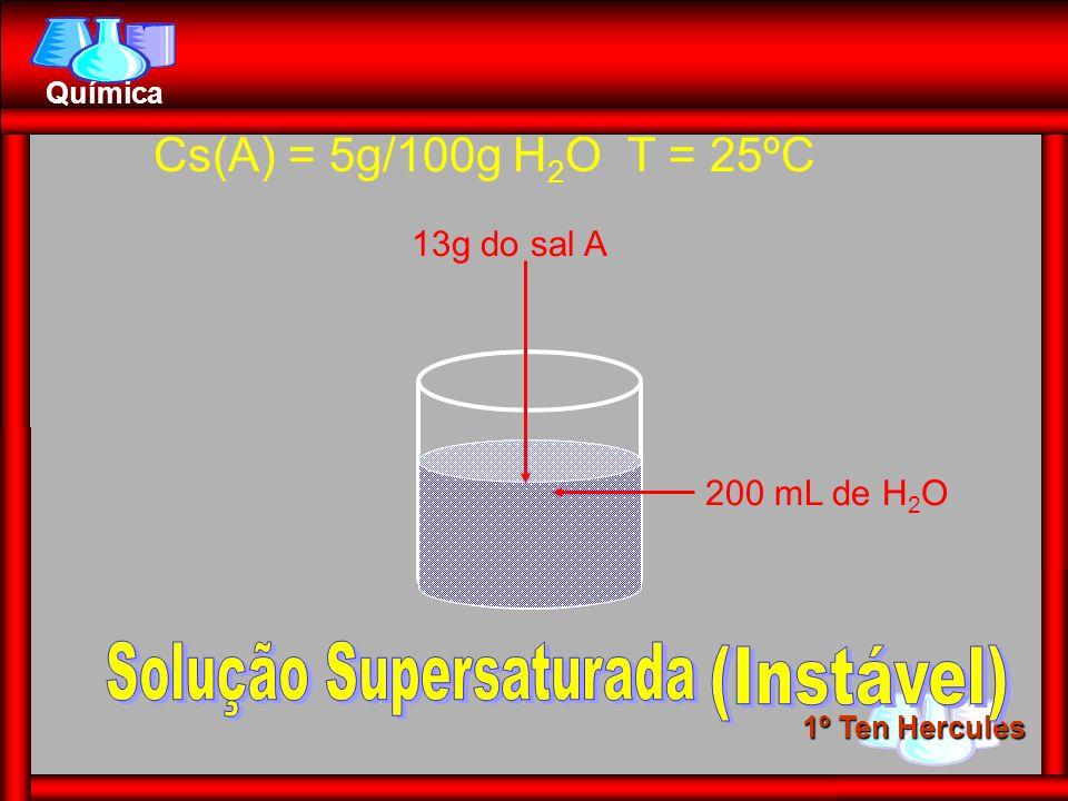 1º Ten Hercules Química 200 mL de H 2 O 13g do sal A Cs(A) = 5g/100g H 2 O T = 25ºC