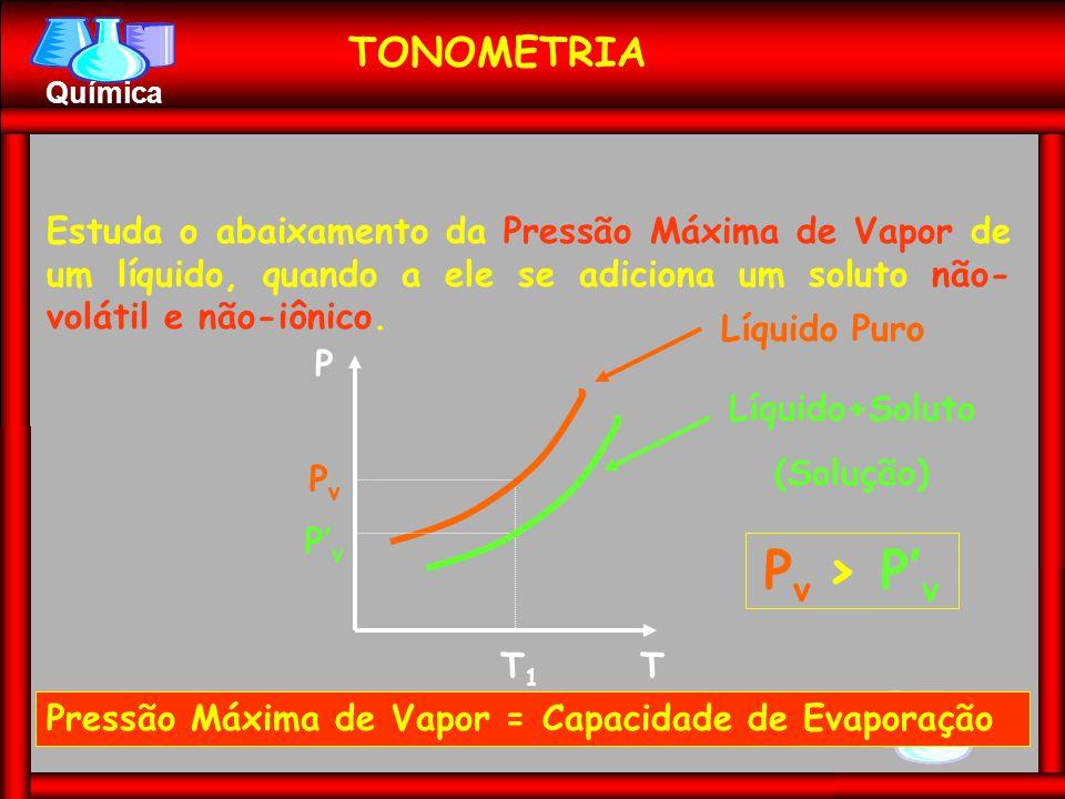 1º Ten Hercules Química TONOMETRIA Estuda o abaixamento da Pressão Máxima de Vapor de um líquido, quando a ele se adiciona um soluto não- volátil e não-iônico.