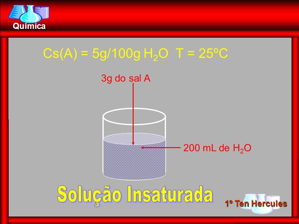 1º Ten Hercules Química 200 mL de H 2 O 3g do sal A Cs(A) = 5g/100g H 2 O T = 25ºC