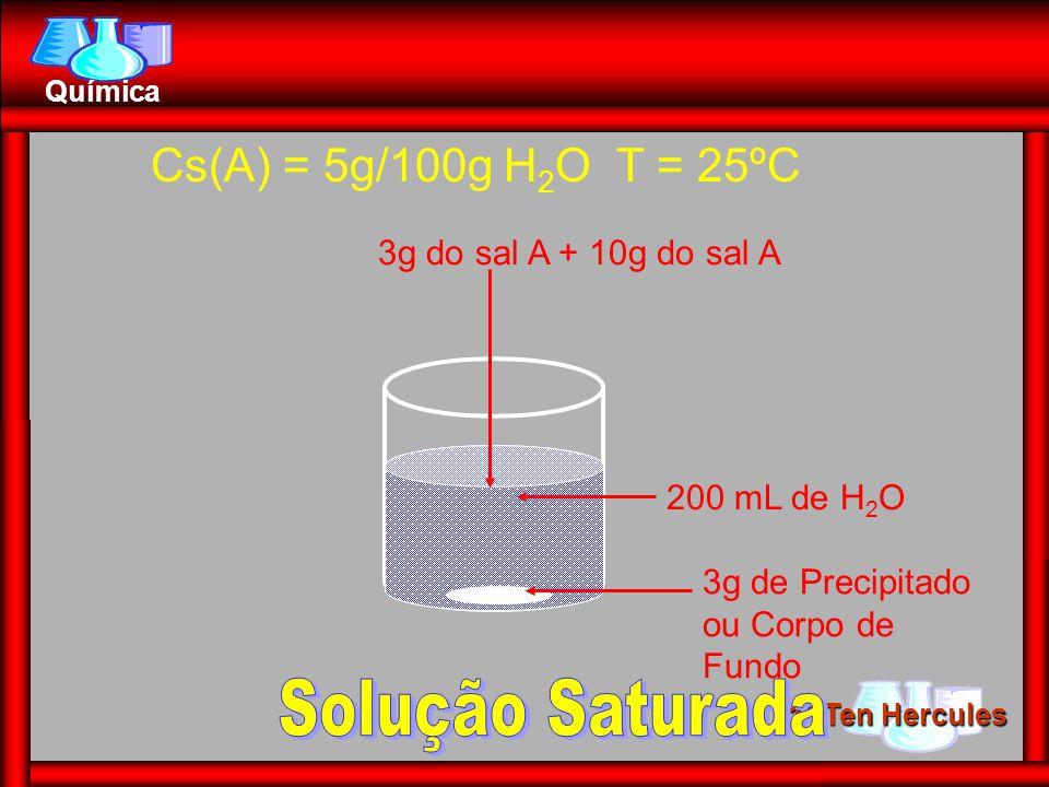 1º Ten Hercules Química 200 mL de H 2 O 3g do sal A + 10g do sal A Cs(A) = 5g/100g H 2 O T = 25ºC 3g de Precipitado ou Corpo de Fundo
