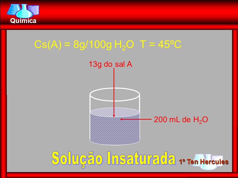 1º Ten Hercules Química 200 mL de H 2 O 13g do sal A Cs(A) = 8g/100g H 2 O T = 45ºC