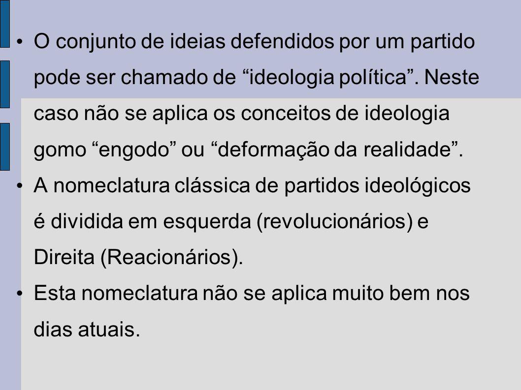O conjunto de ideias defendidos por um partido pode ser chamado de ideologia política.